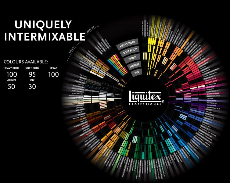 The Liquitex Color System Uniquely Intermixable Innovative