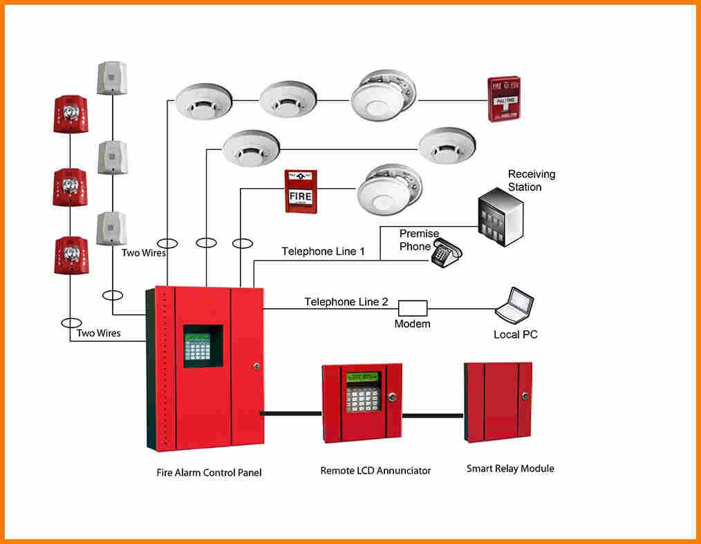 wiring diagrams for fire alarm systems schematics online Converter Wiring Diagram