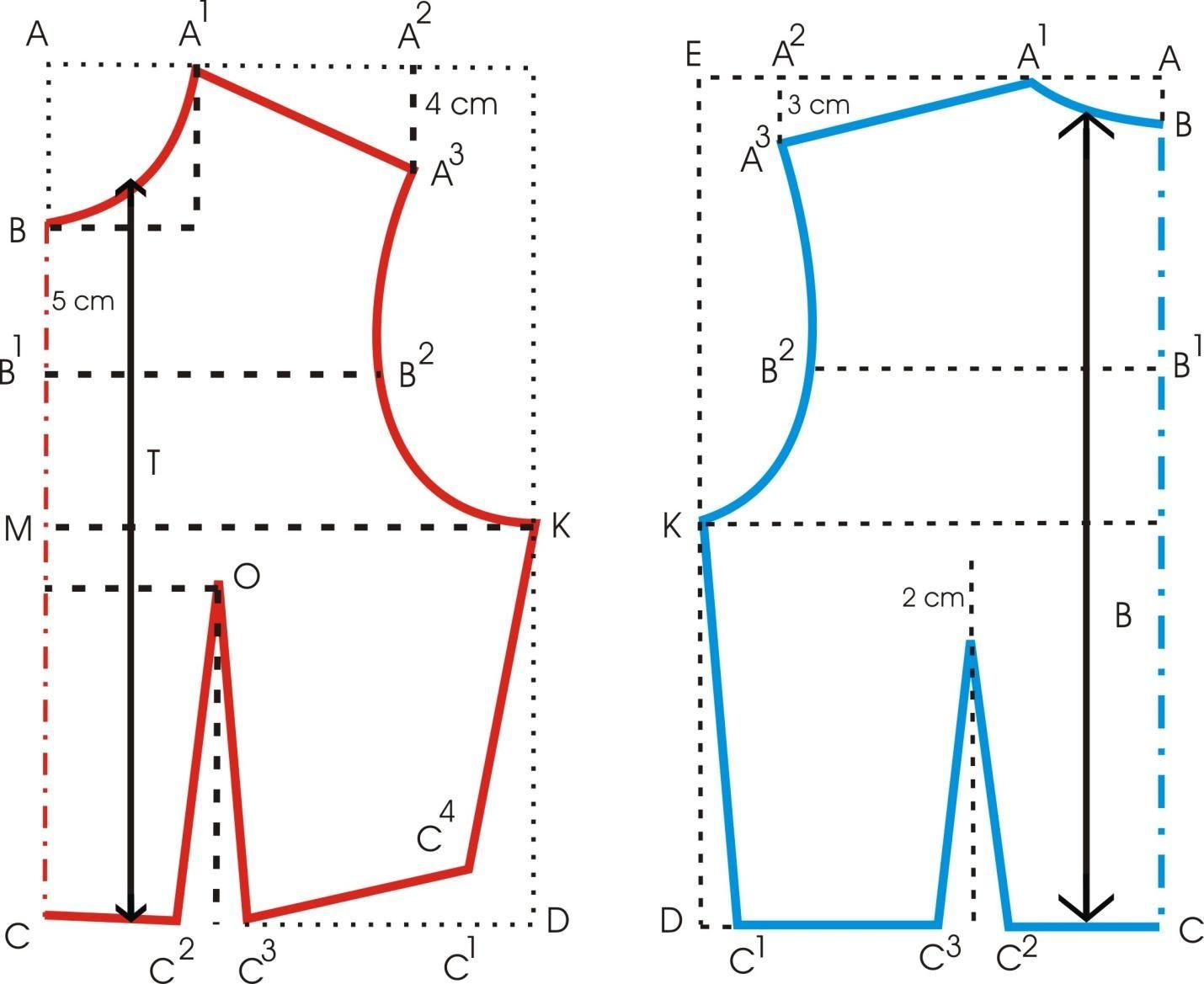 Sistem sederhana skala 14 bagi anda yang ingin belajar untuk sistem sederhana skala 14 bagi anda yang ingin belajar untuk menjahit baju sendiri dan ccuart Image collections