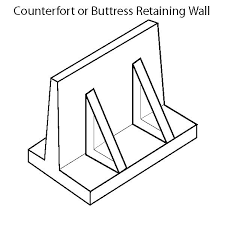 File Counterfort Jpg Wikimedia Commons Retaining Wall Landscaping Retaining Walls Wall