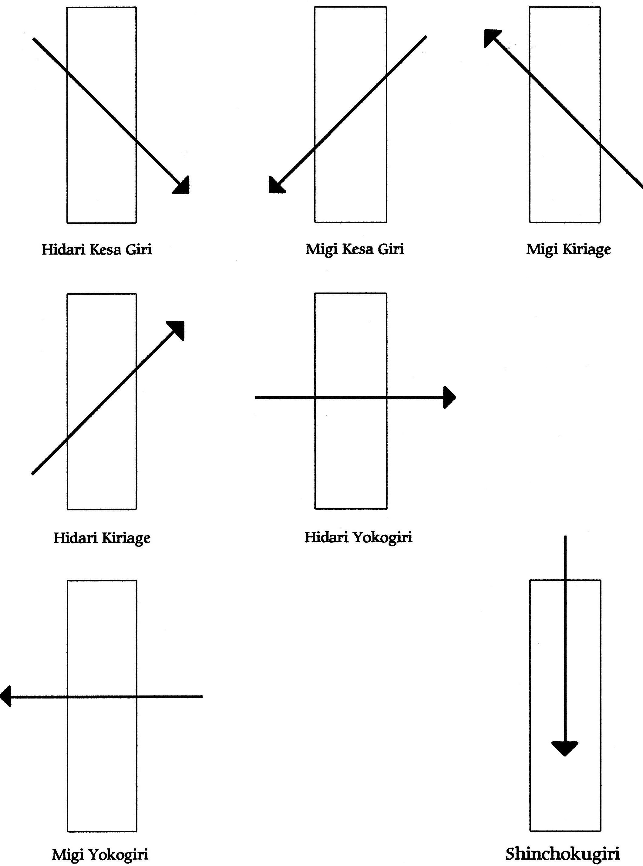 tameshigiri google search katana japanese culture line chart ninja sword  [ 2120 x 2854 Pixel ]