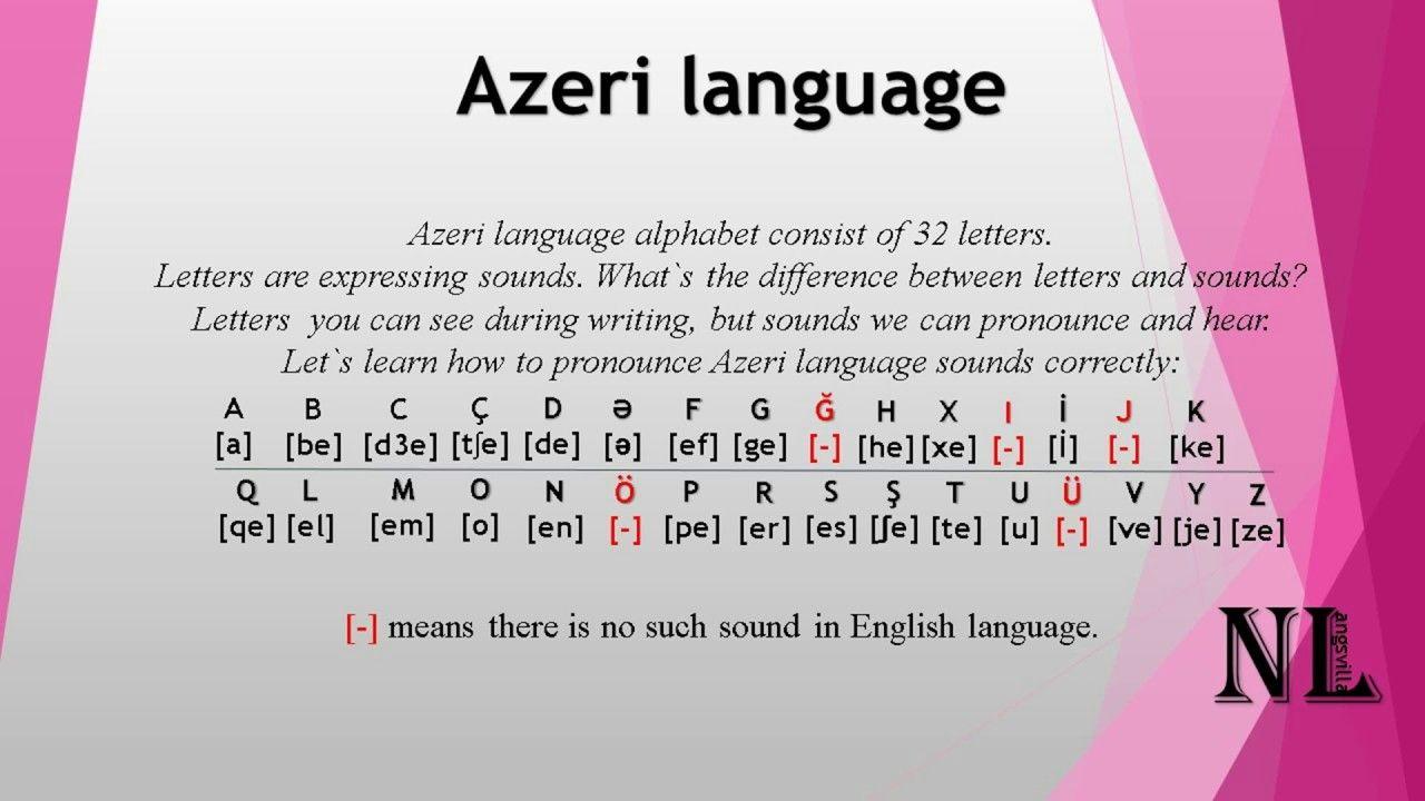 Learn Azerbaijani Language Lesson 1 Azeri Alphabet Youtube Azerbaijani Language Language Alphabet