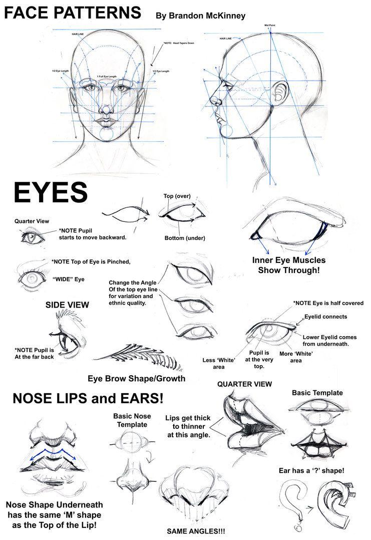Face patterns tutorial by snigom on deviantart arts pinterest