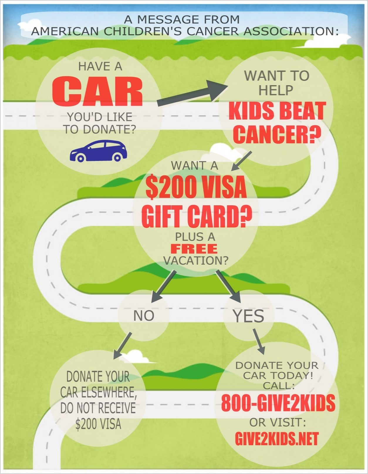 Pin by Donate Your Car NJ on Donate Your Car NJ Cancer