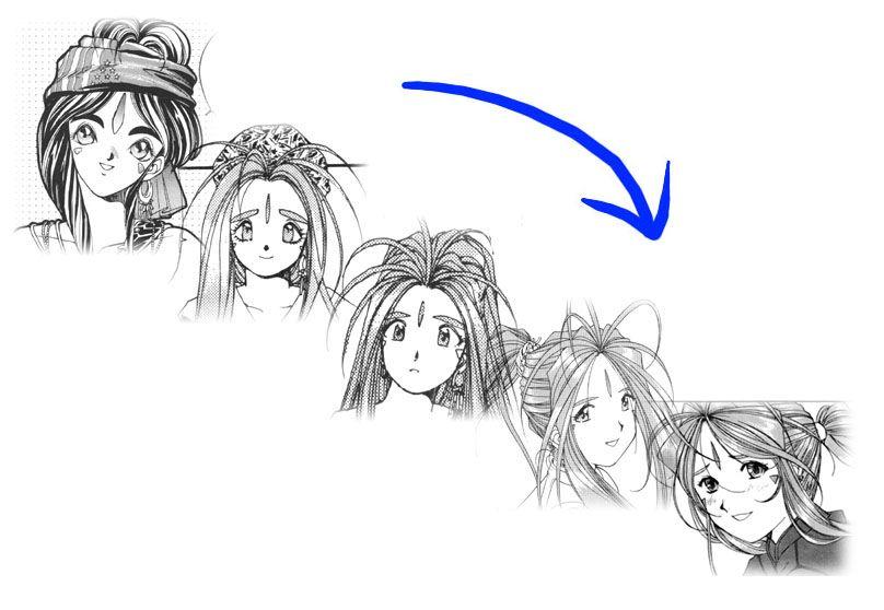 Image Result For Araki S Artstyle Evolution Anime Old Anime Anime Drawings