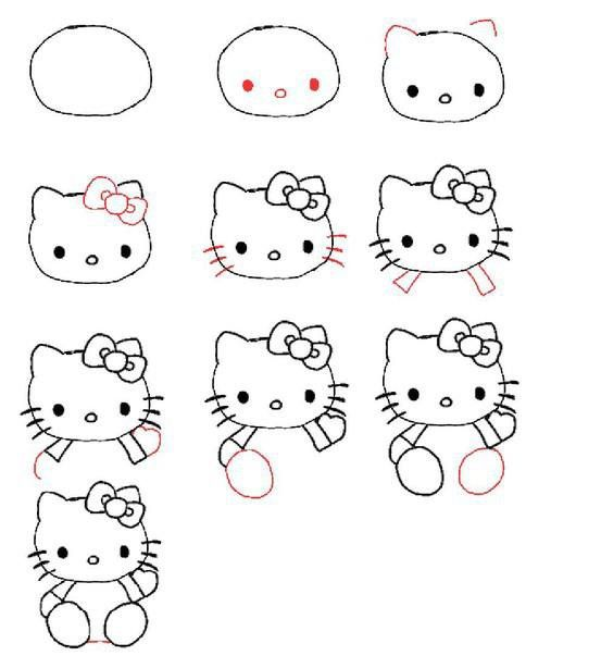 Blogue De Idees Mignonnes Dessin Hello Kitty Coloriage Et Dessin