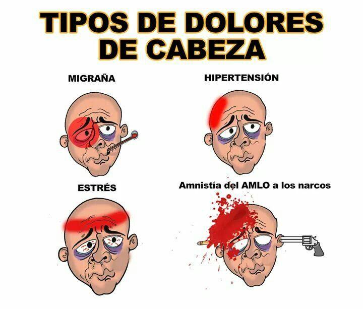 Elecciones presidenciales México 2018 - Tipos de dolor de..