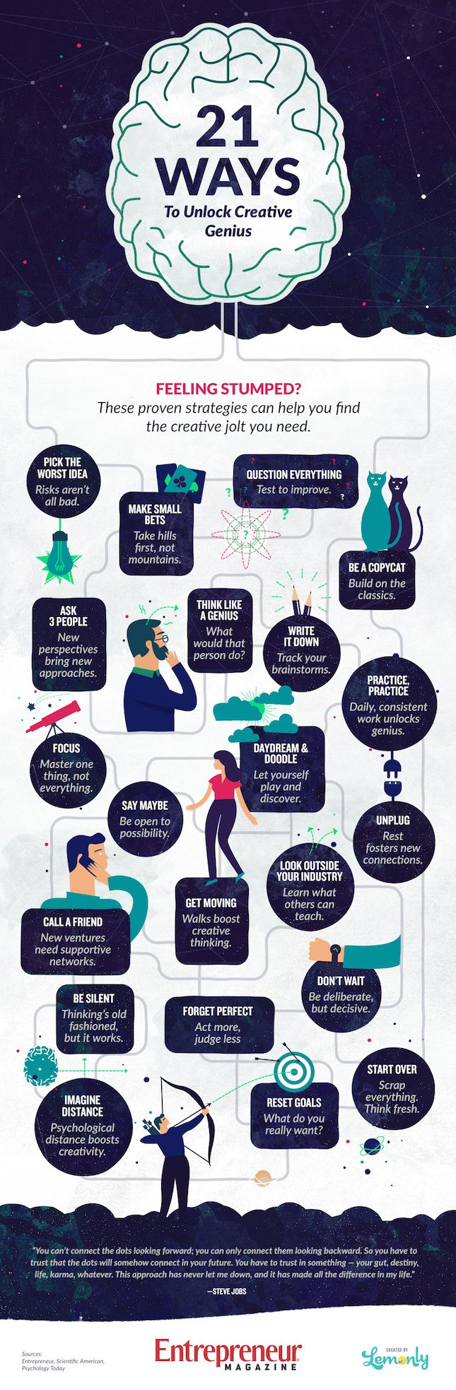 Infographic: 21 Ways to Unlock Your Creative Genius via Brit + Co.