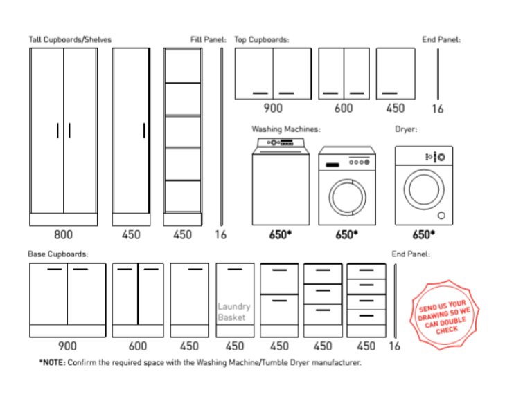 Laundry Cabinet Specs Png 755 215 583 Laundry Cabinets