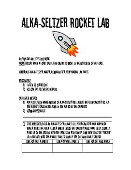 AlkaSeltzer Rocket Lab  Alka Seltzer Labs And Scientific Method