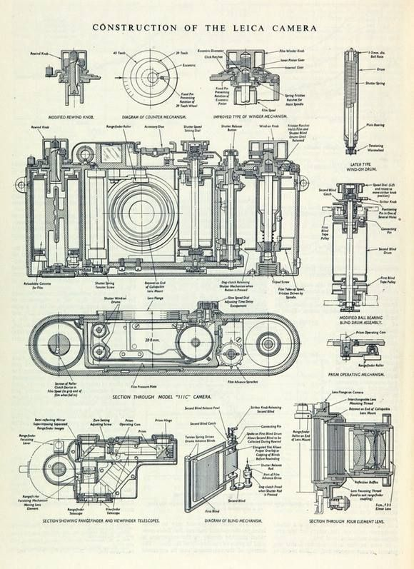 Construction of leica camera from 1957 products i love pinterest construction of leica camera from 1957 malvernweather Images