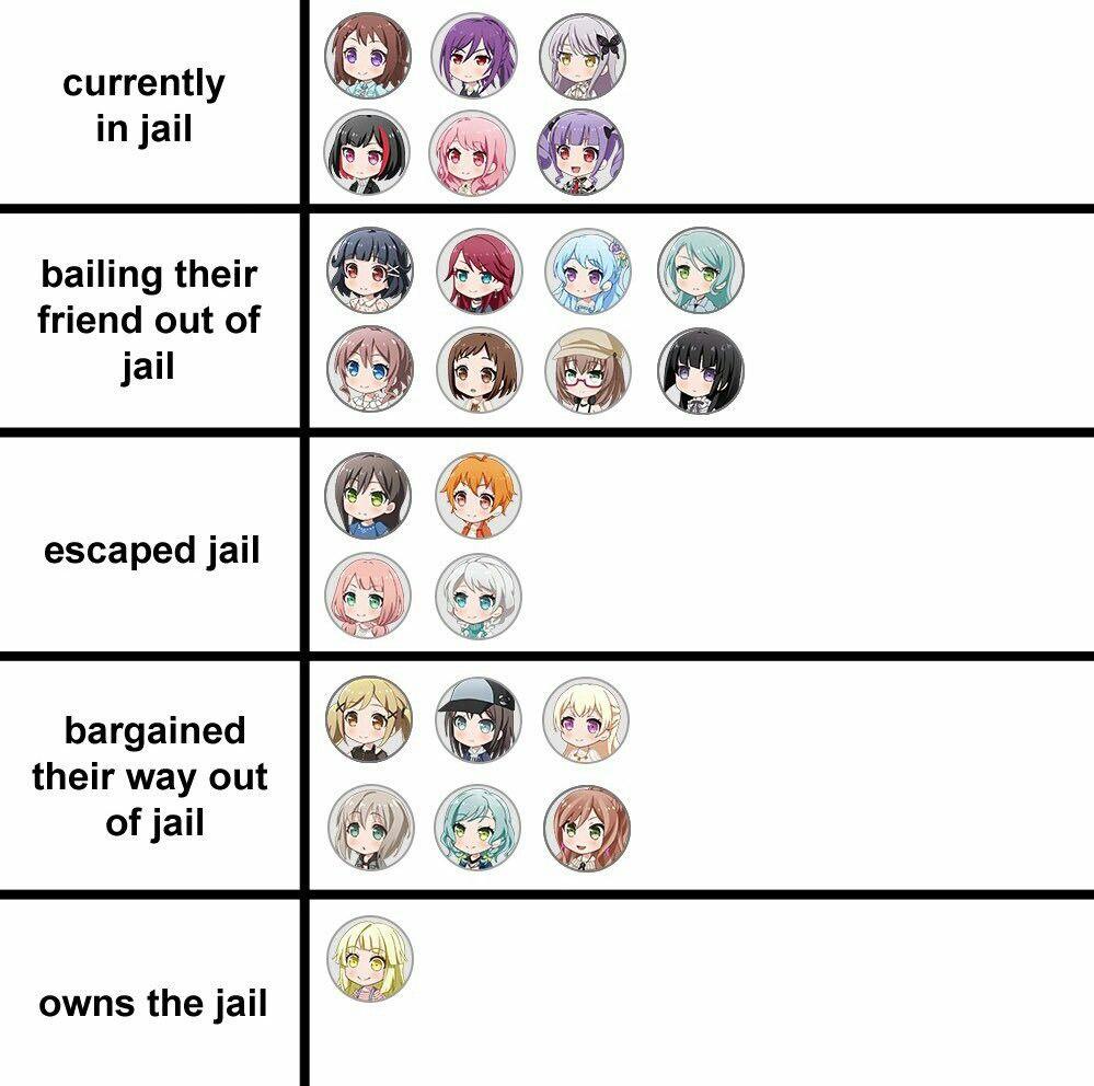 Badbandoriposts Drawing Meme Anime Memes Funny Funny Art