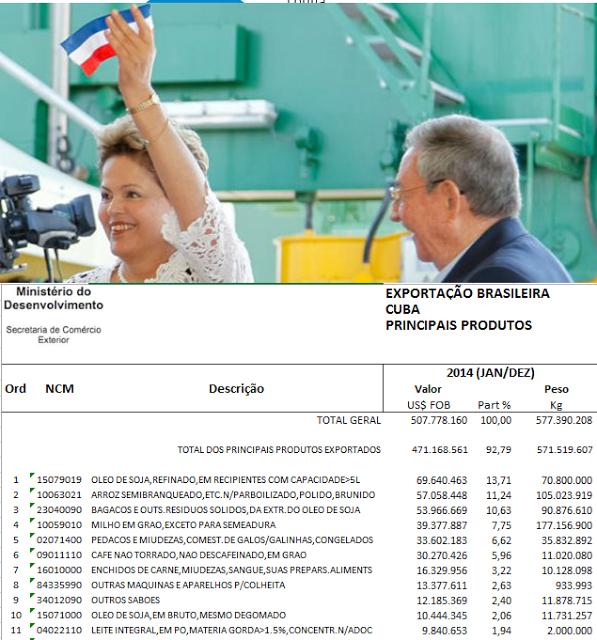 Folha do Sul - Blog do Paulão no ar desde 15/4/2012: A farsa do BNDES e da Odebrecht para construir o a...