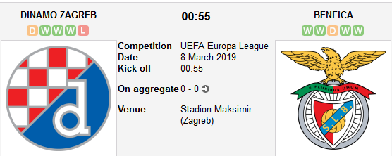 Prediksi Skor Dinamo Zagreb Vs Benfica Bandar Bola