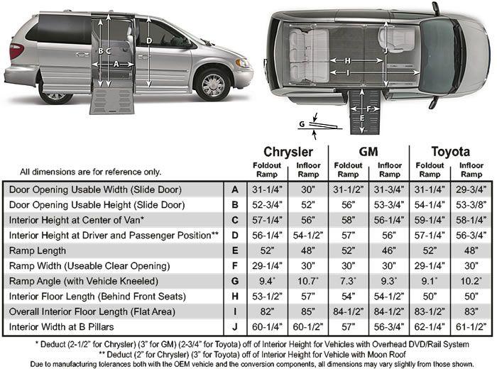 Image Result For Chrysler Voyager Interior Dimensions