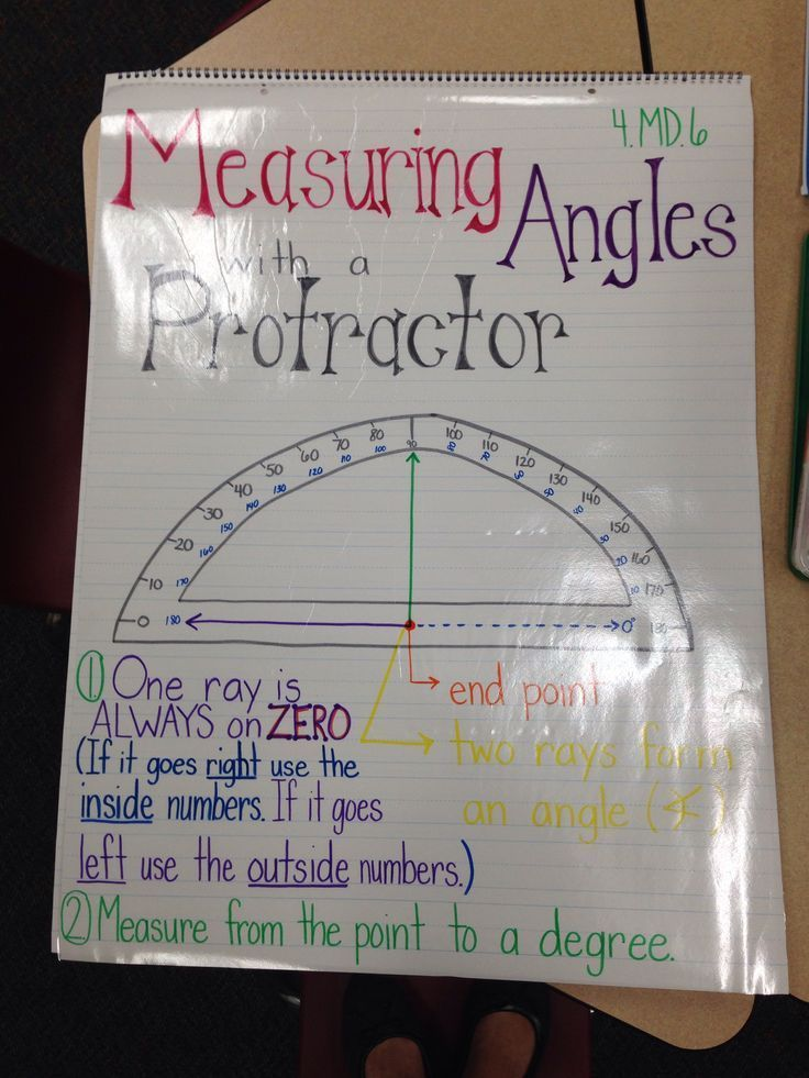 28 How To Use A Protractor Worksheet Math Anchor Charts 4th Grade Math Math Methods Common core math worksheets protractor
