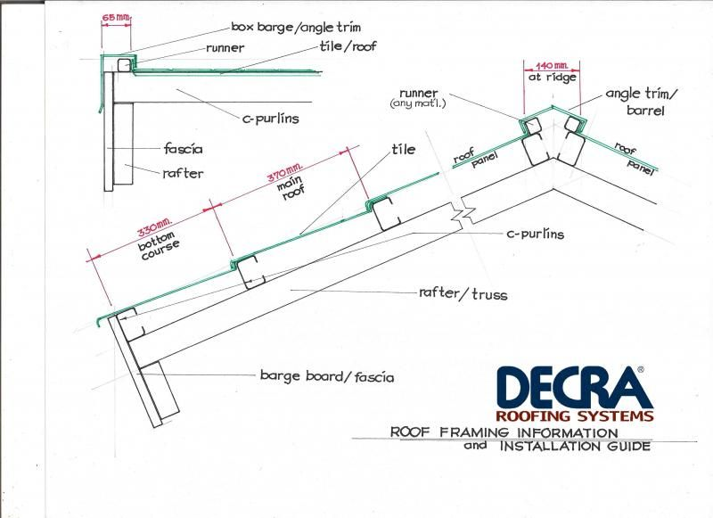 KATIGBAK ENTERPRISES, INCORPORATED - DECRA Roofing Systems
