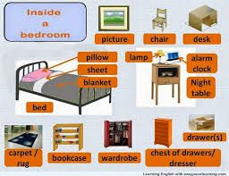 Image Result For Things Inside The House Clipart English