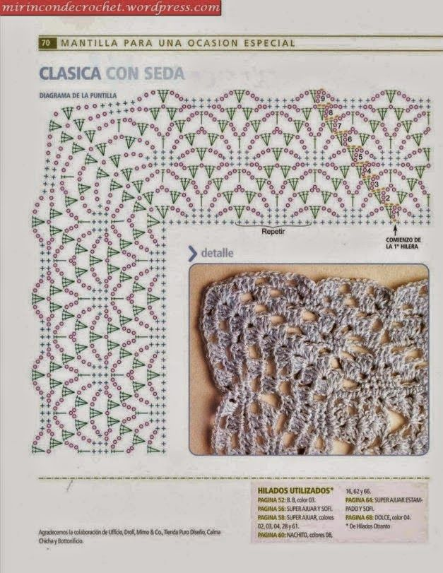 Crochet y dos agujas | Crochet Lace , Trims & Edgings | Pinterest ...