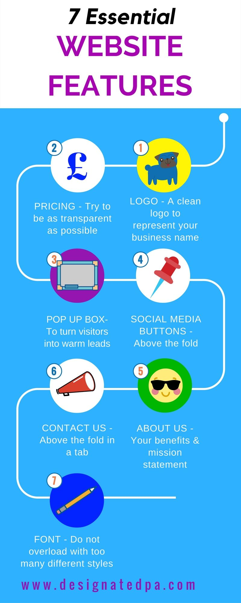 The Cost of Bad Customer Service Infographic Bad
