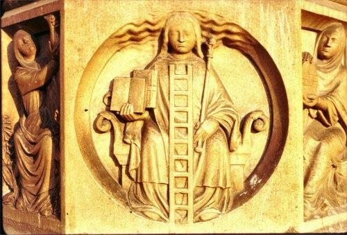 Famoso relieve en Notre Dame que simboliza la Alquimia: La escalera que  asciende hacia la sabiduría, el libro abierto … | Libros de alquimia,  Laberintos, Simbologia