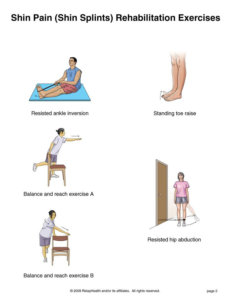 Podiatric Foot and Ankle Treatment & Surgery | Shin splint ... |Stretches For Shin Pain