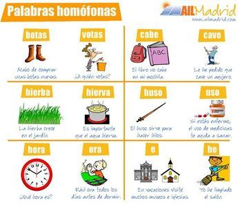 Palabras Homofonas Homophones Words Learn Spanish Online Spanish Teacher Resources