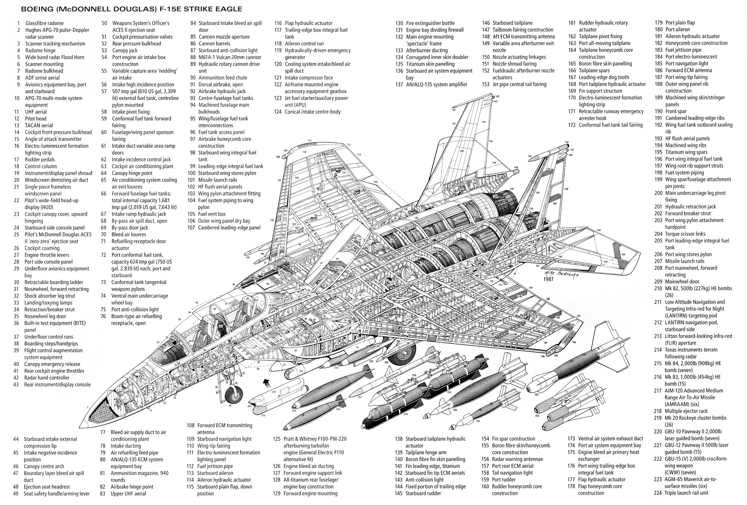f 15 schematic – the wiring diagram, Schematic