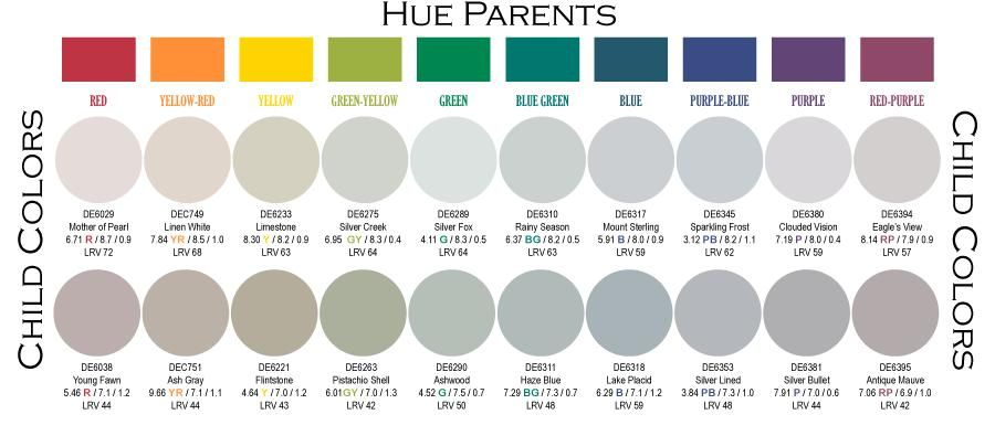 Neutral Green Paint Colors Great Help Me Find A True Neutral