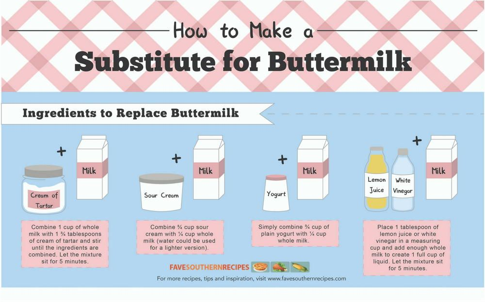 Southern Cooking Tips Buttermilk Substitute Infographic Buttermilk Substitute Buttermilk Southern Cooking