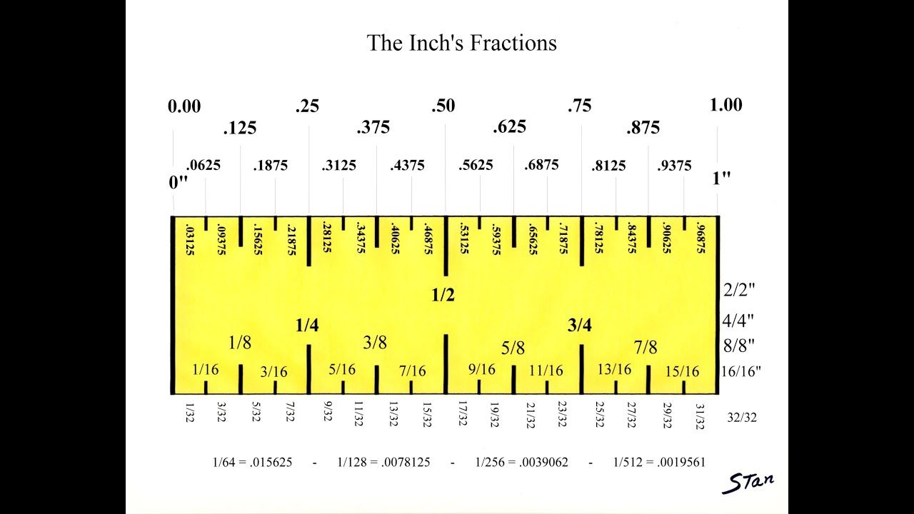 The Inch Understanding It S Fractions Converting It To 100th S Ruler Measurements Tape Reading Reading A Ruler