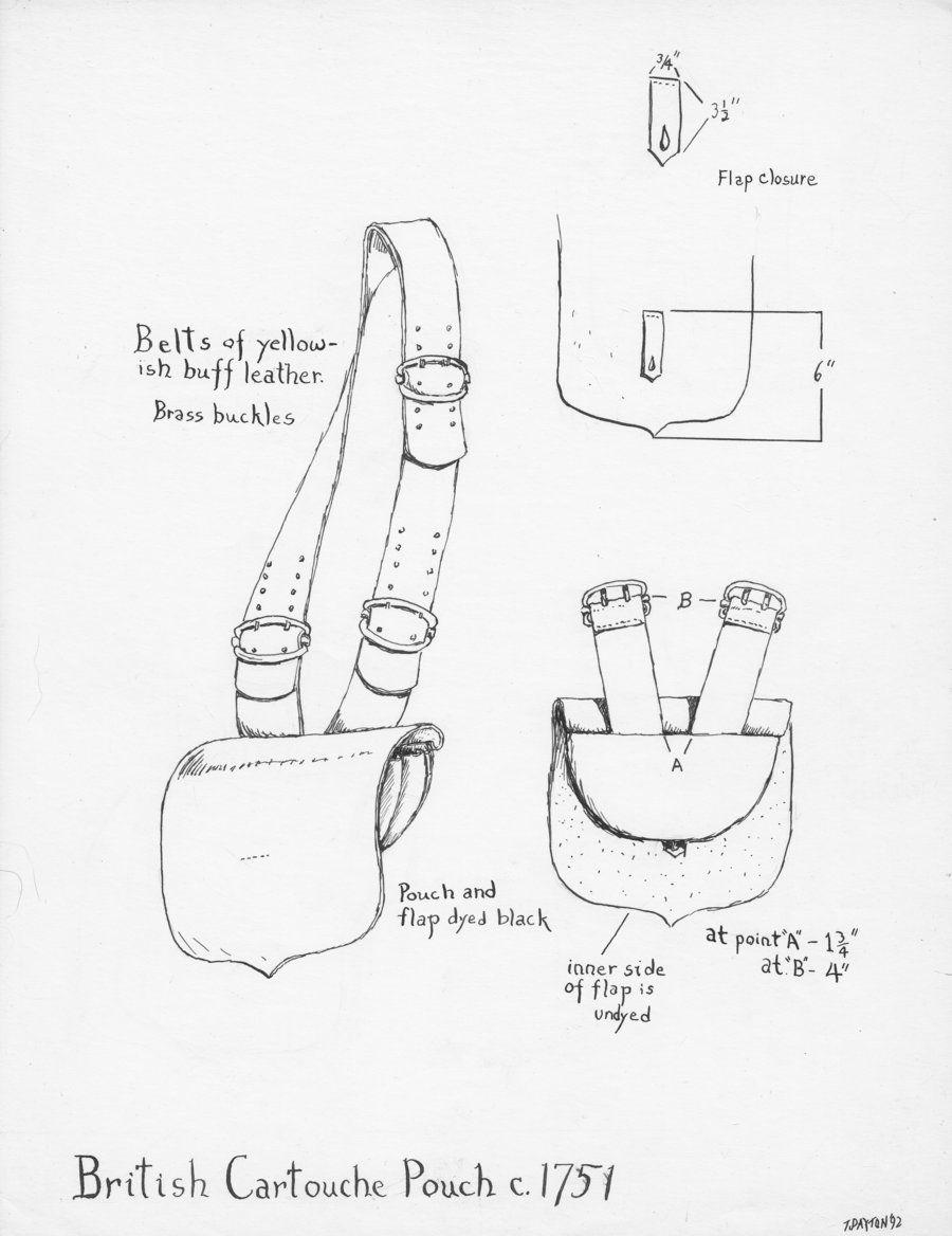 Cartridge Pouch 1751 by OrlopRat on DeviantArt