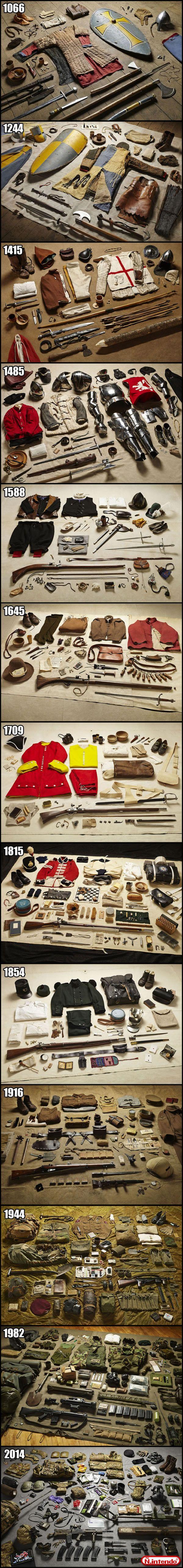 A Evolução Dos Armamentos 1066 ~ 2014