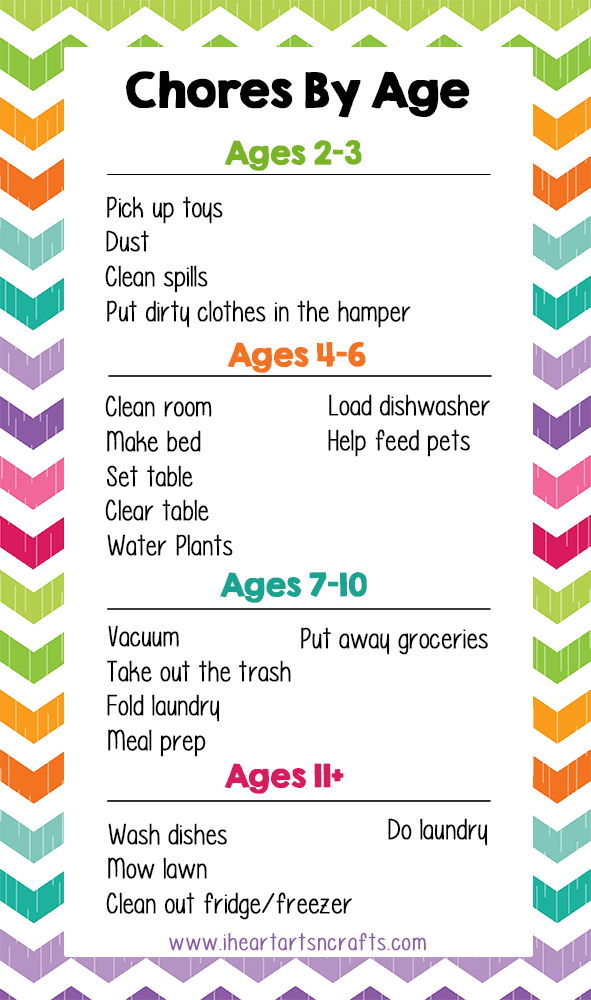 spring cleaning age appropriate chores for kids i
