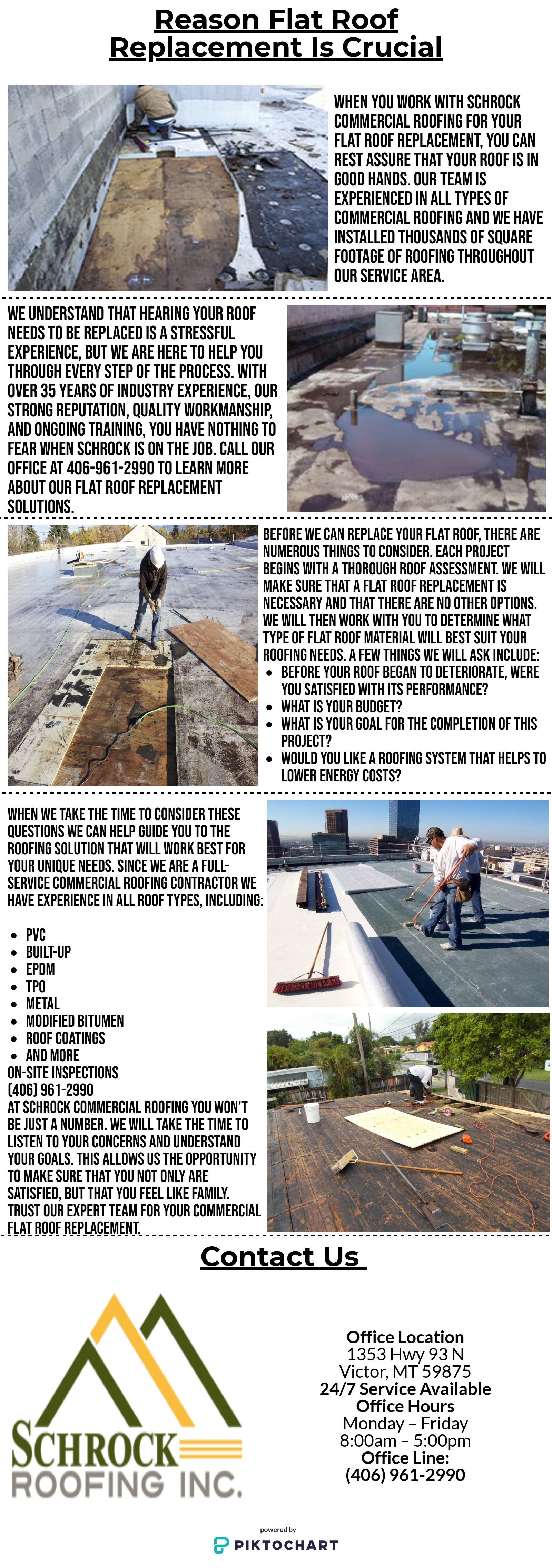 Flat Roof Replacement Hershey Pa Flat Roof Replacement Flat Roof Commercial Roofing Systems