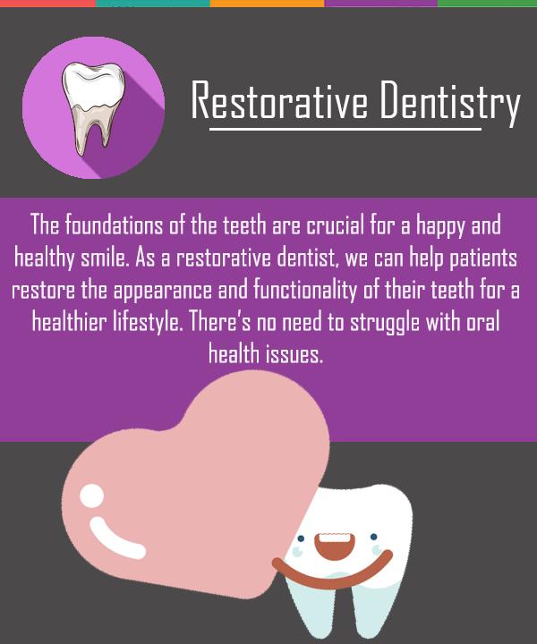 Es ist wichtig, Zahnrestaurationen so durchzuführen, dass die Funktion …   – Dentistry