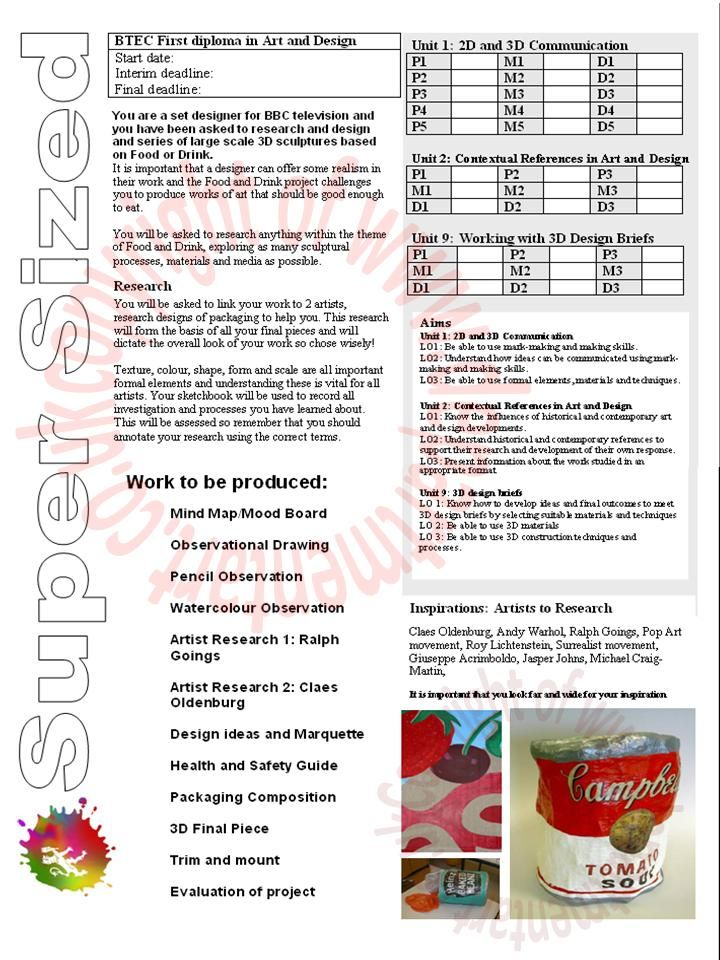 YR 10 BTEC Brief Food and Drink Her lesson plan format is fabulous - unit lesson plan template