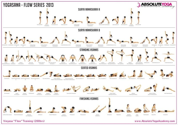The Benefits Of A Hatha Yoga Practice Vinyasa