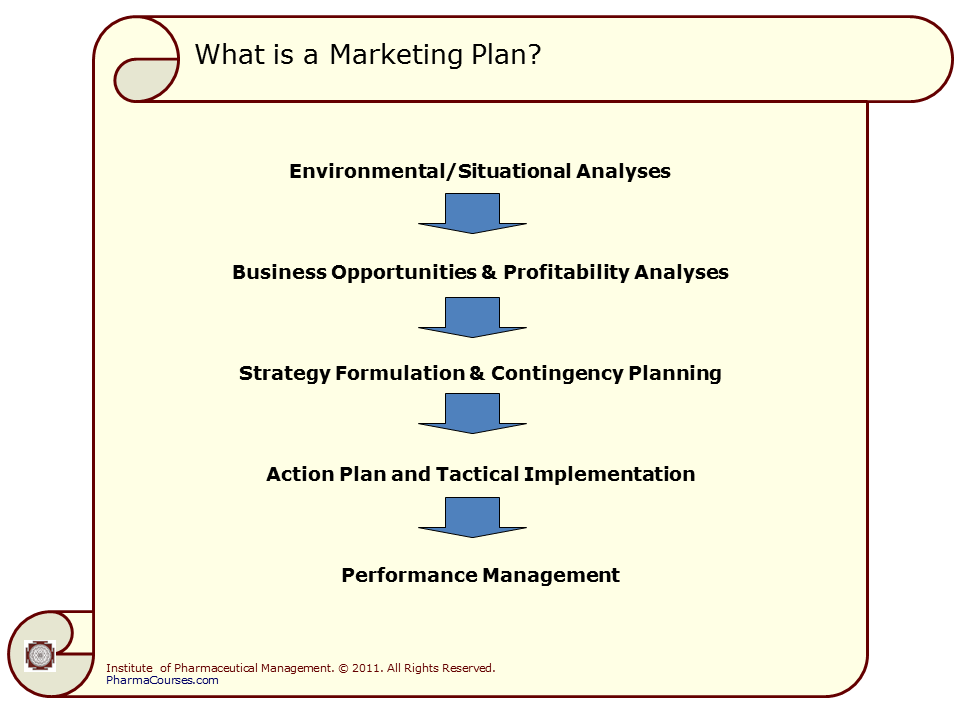 What Is Marketing Plan End Of Lease Cleaning Melbourne - Biotech business plan template