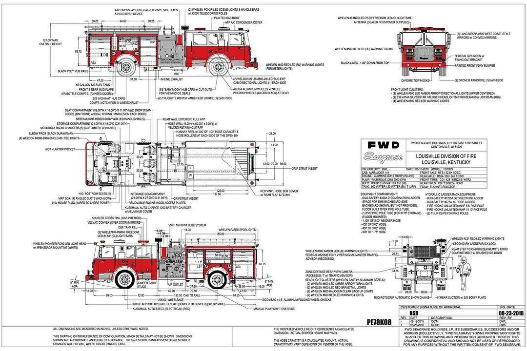 Beautiful Fire Truck Firefighter Brotherhood Firefighter Firefighters Firefighter Feuerwehr Fire Trucks Firefighter Brotherhood Trucks