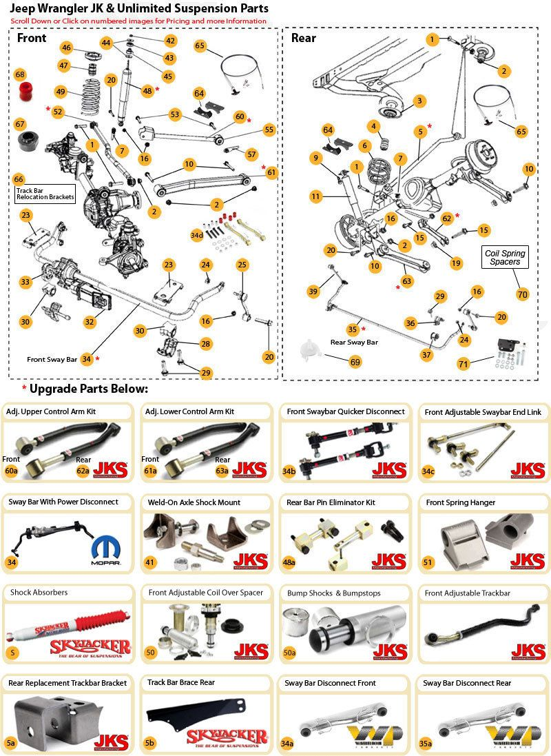 medium resolution of interactive diagram wrangler jk steering parts