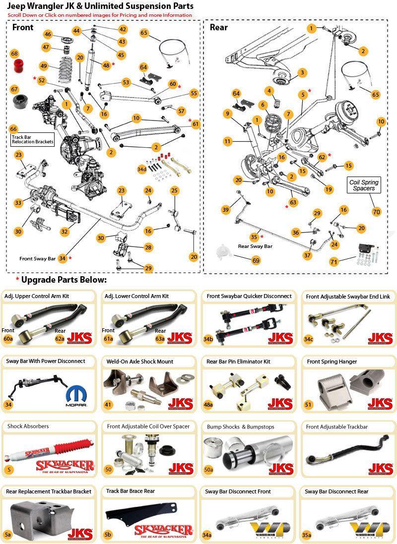 Interactive Diagram  Wrangler JK Steering Parts | JEEP