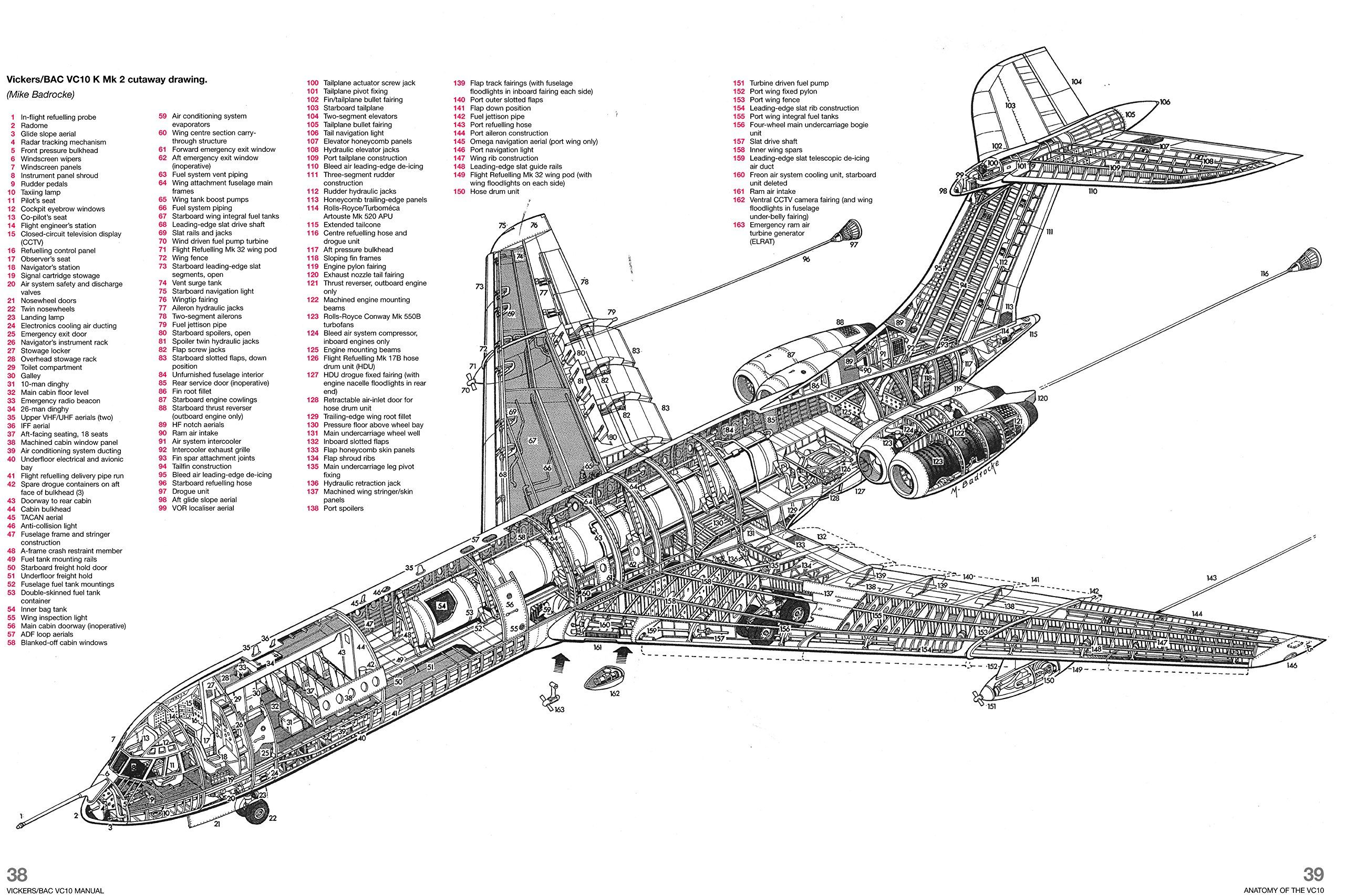 Vickers/BAC VC10 Manual: All Models and Variants (Owners