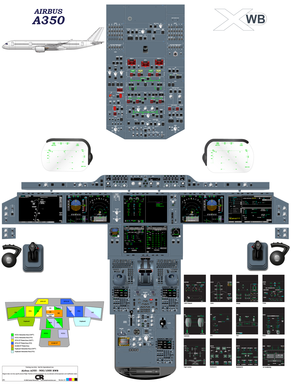 Airbus A350 Cockpit Poster - Digital Download | cockpits | Flight