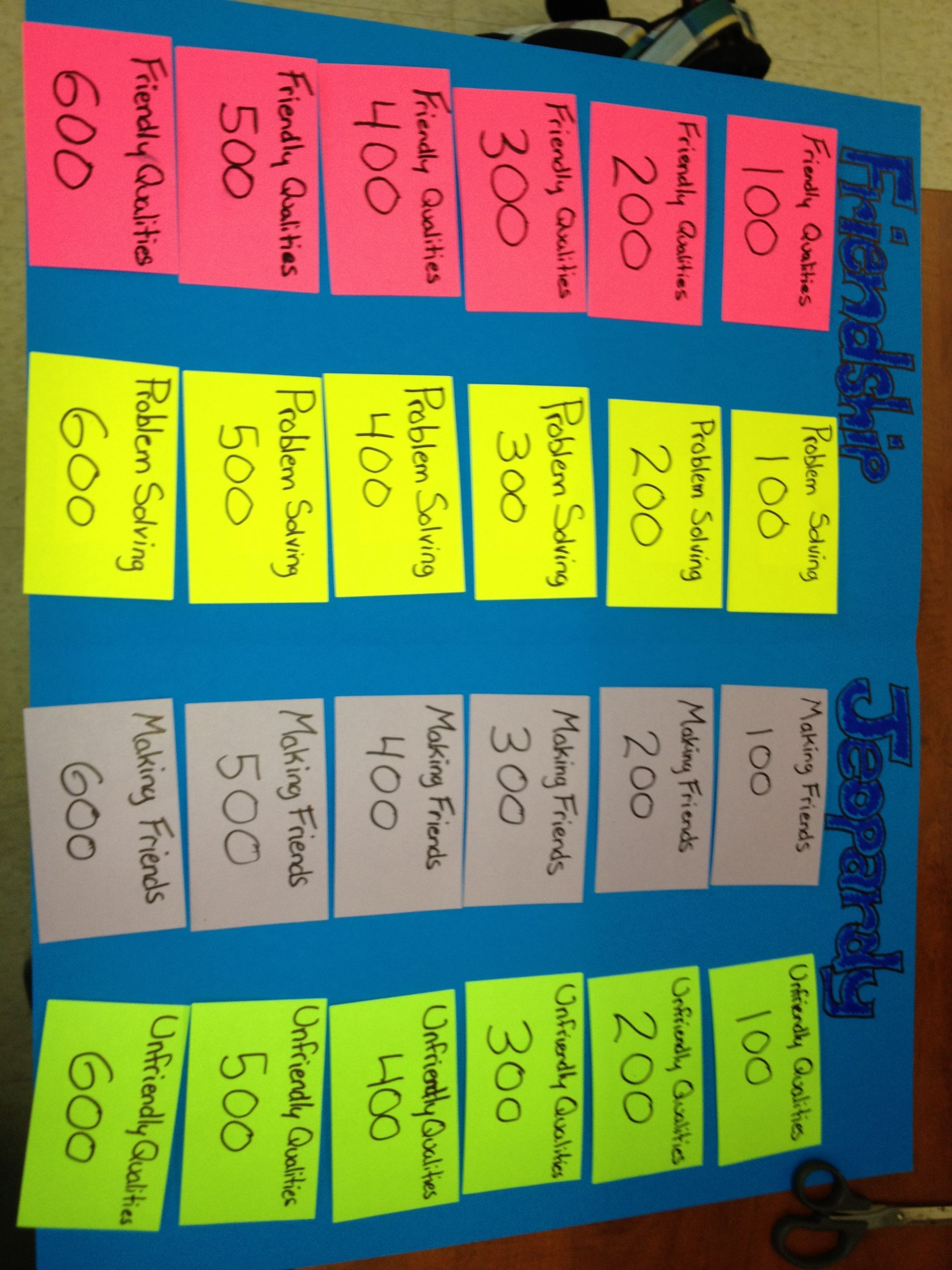Friendship Jeopardy An Activity That Can Be Used In A Closing Stage Of A Group On Friendship