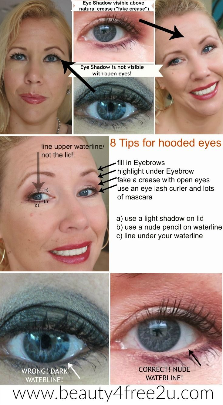 8 Tips On How To Apply Eyeshadow On Hooded Eyes Eyeshadow For