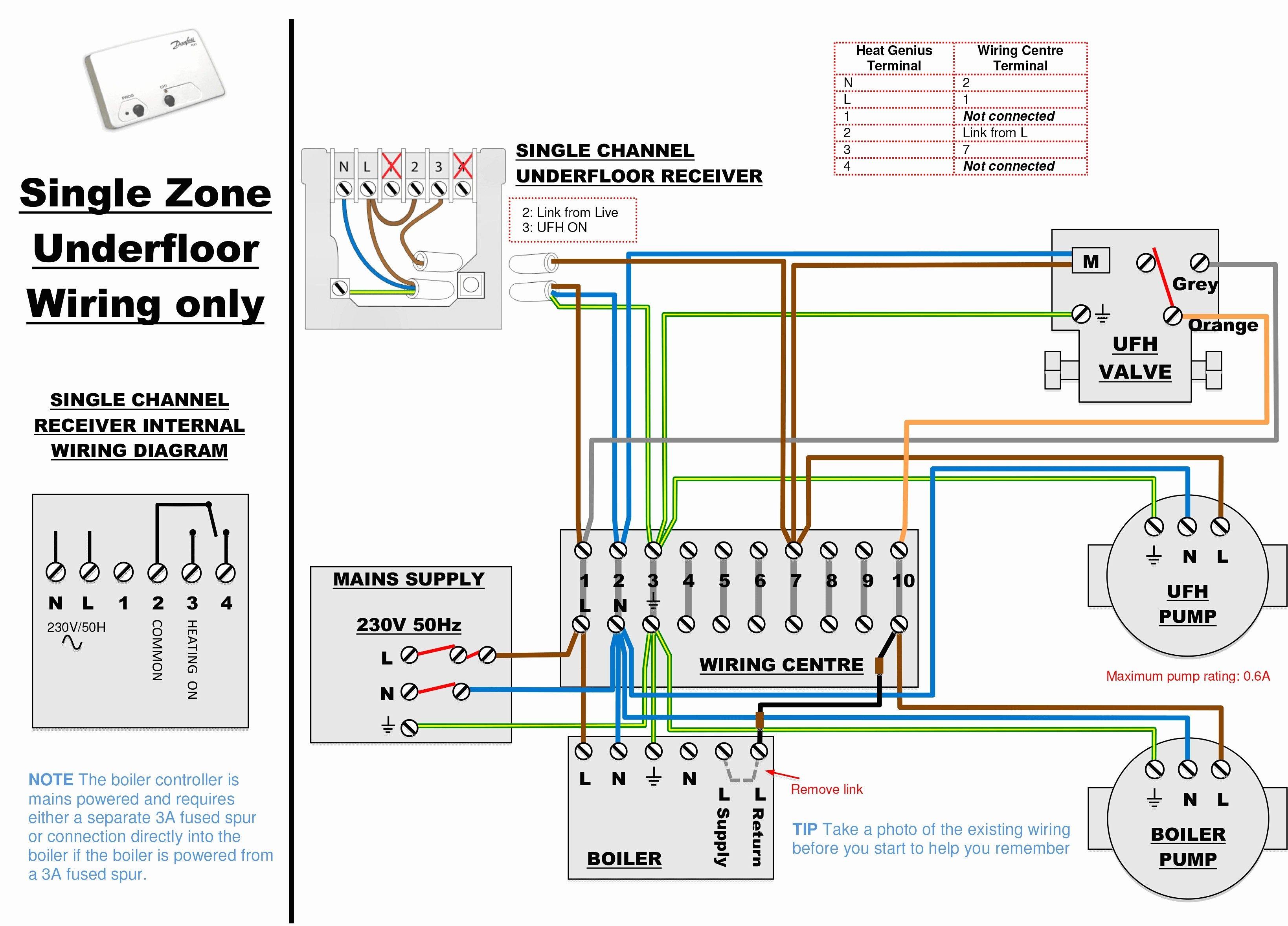 Danfoss Wiring Diagram Central Heating Diagram Diagramtemplate Diagramsample