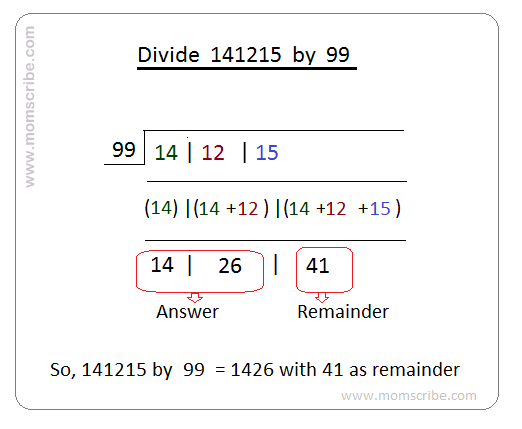 Learn Vedic Maths Division Easy Math Addition Worksheets Math Division Math Methods
