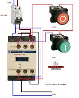 Electrical Diagrams Stater Motor Phase Start Stop Electrical Diagram Electricity Motor