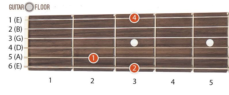For the G chord there are multiple ways for playing and it is up to ...
